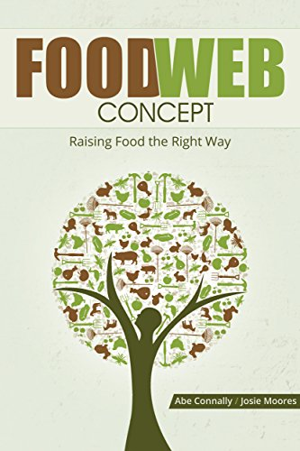 Food Web: Concept: Raising Food the Right Way